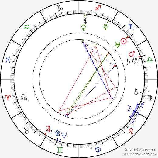 Tim Whelan astro natal birth chart, Tim Whelan horoscope, astrology