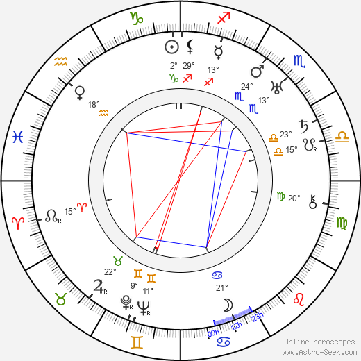 Carl Brisson birth chart, biography, wikipedia 2018, 2019