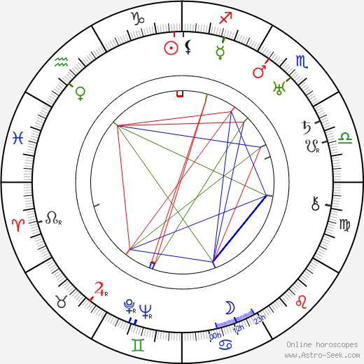 Carl Brisson tema natale, oroscopo, Carl Brisson oroscopi gratuiti, astrologia