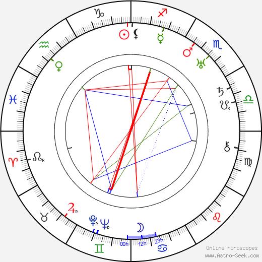 George Schnéevoigt день рождения гороскоп, George Schnéevoigt Натальная карта онлайн