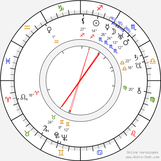 Millard Webb birth chart, biography, wikipedia 2020, 2021