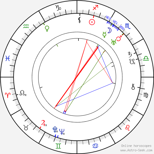 Millard Webb birth chart, Millard Webb astro natal horoscope, astrology