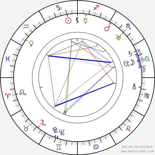 Olga Hellqvist tema natale, oroscopo, Olga Hellqvist oroscopi gratuiti, astrologia