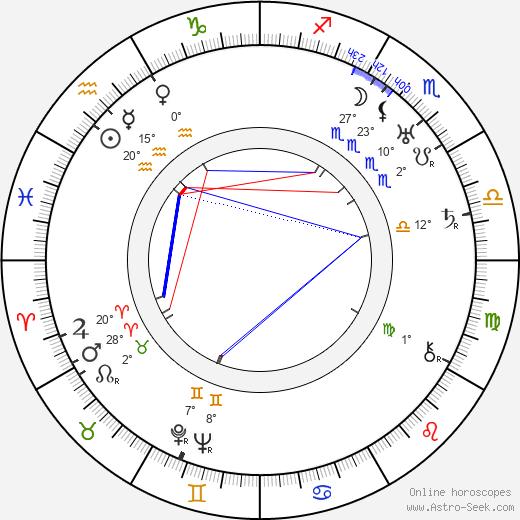 Gino Corrado birth chart, biography, wikipedia 2020, 2021