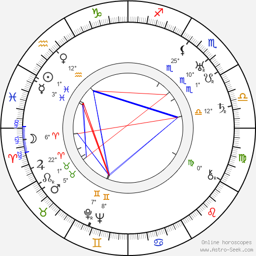 Martta Hannula birth chart, biography, wikipedia 2018, 2019