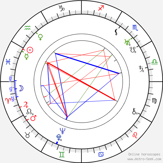 Martta Hannula birth chart, Martta Hannula astro natal horoscope, astrology