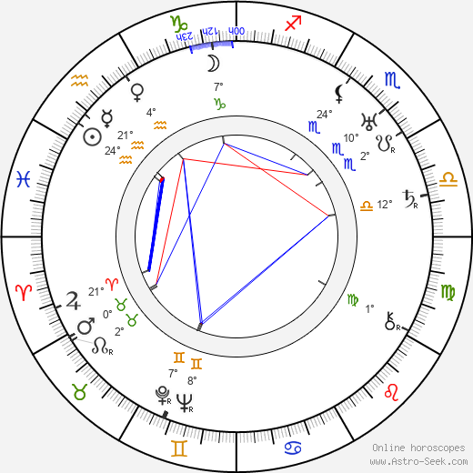 Omar N. Bradley birth chart, biography, wikipedia 2018, 2019