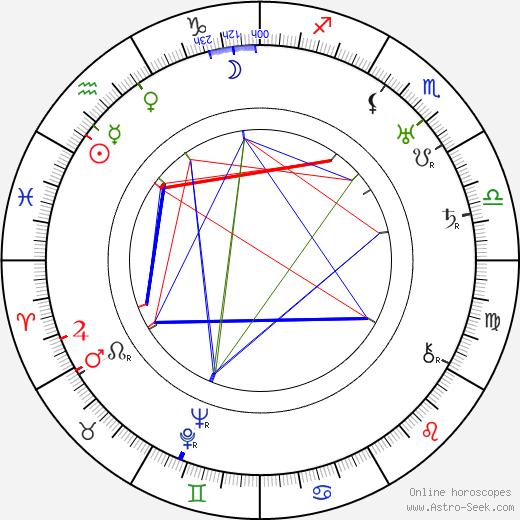Omar N. Bradley astro natal birth chart, Omar N. Bradley horoscope, astrology
