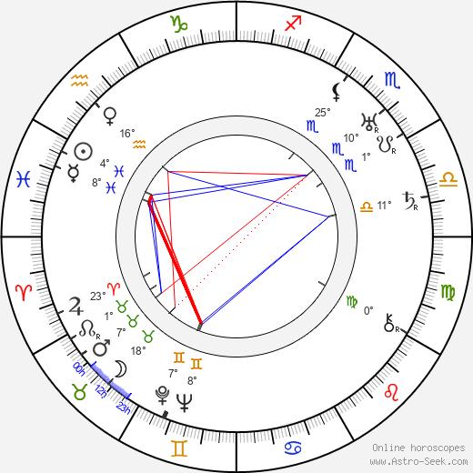 Phil Goldstone birth chart, biography, wikipedia 2018, 2019