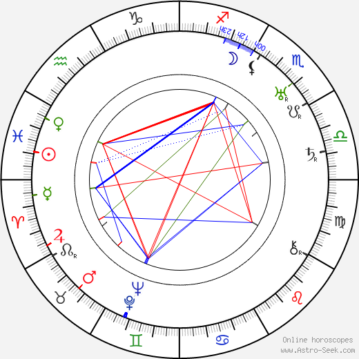 Claude France astro natal birth chart, Claude France horoscope, astrology