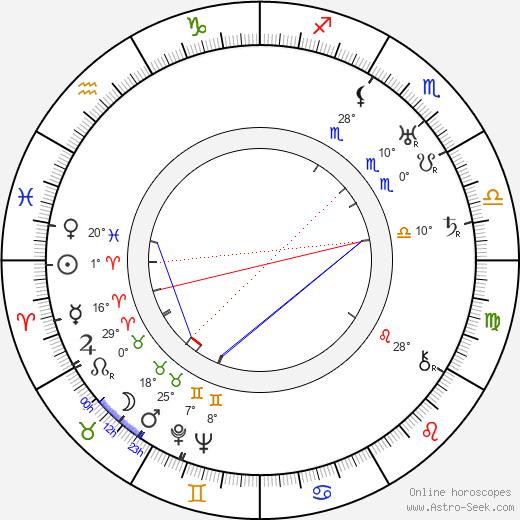 Frank Merrill birth chart, biography, wikipedia 2020, 2021