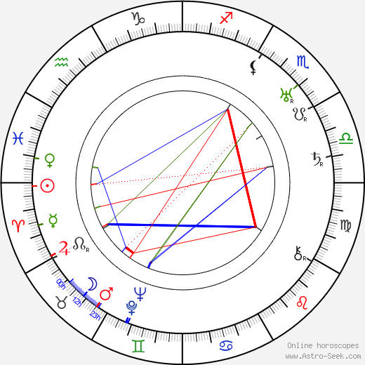 Frank Merrill birth chart, Frank Merrill astro natal horoscope, astrology