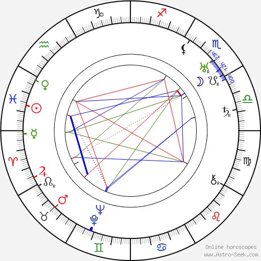 Gus Meins день рождения гороскоп, Gus Meins Натальная карта онлайн