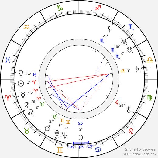 Jane Seymour birth chart, biography, wikipedia 2019, 2020