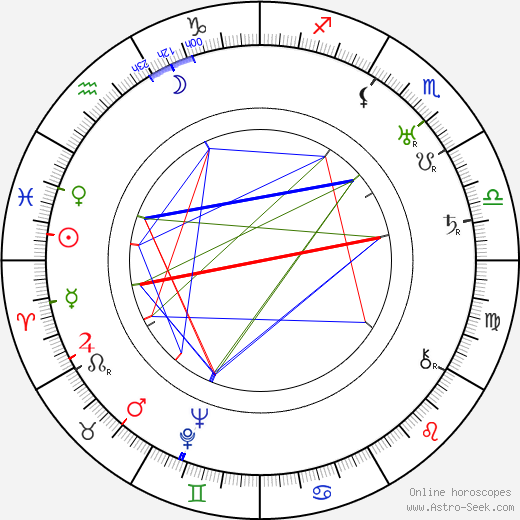 Jean Börlin tema natale, oroscopo, Jean Börlin oroscopi gratuiti, astrologia