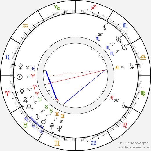 Sidney Franklin birth chart, biography, wikipedia 2020, 2021