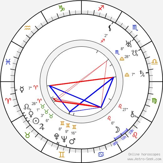 Anastasie Mannerheim birth chart, biography, wikipedia 2020, 2021