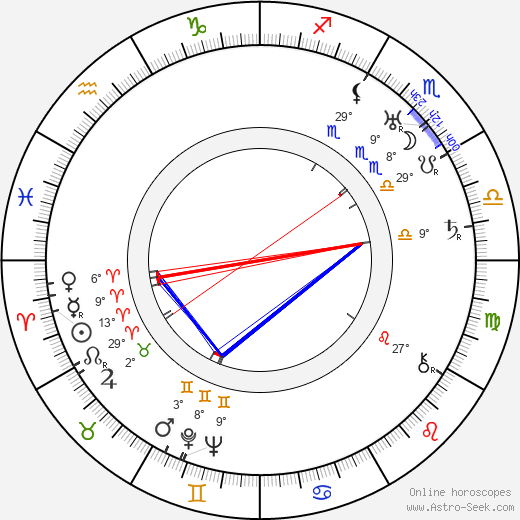 Boris Sirpo birth chart, biography, wikipedia 2018, 2019