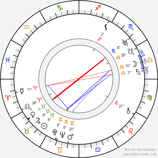 Charles Edgar Schoenbaum birth chart, biography, wikipedia 2018, 2019