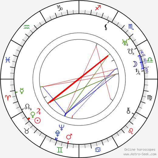 Charles Edgar Schoenbaum astro natal birth chart, Charles Edgar Schoenbaum horoscope, astrology