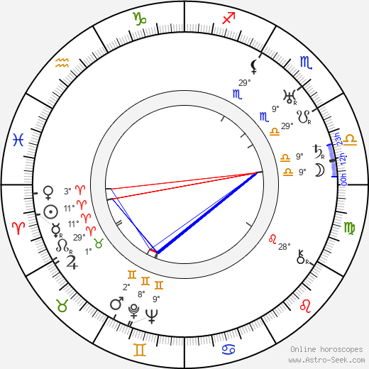 Cicely Courtneidge birth chart, biography, wikipedia 2019, 2020