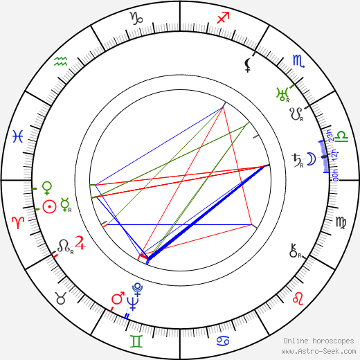 Cicely Courtneidge astro natal birth chart, Cicely Courtneidge horoscope, astrology