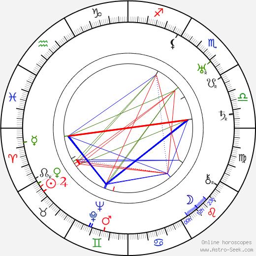 Frank Borzage astro natal birth chart, Frank Borzage horoscope, astrology