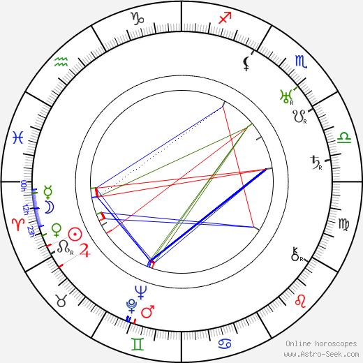 Gale Henry день рождения гороскоп, Gale Henry Натальная карта онлайн
