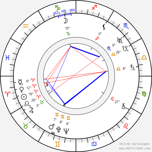 Grace Cunard birth chart, biography, wikipedia 2020, 2021