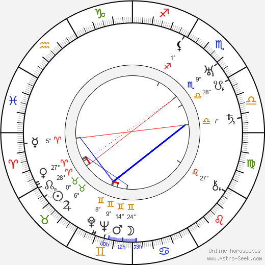 Harold Lloyd birth chart, biography, wikipedia 2019, 2020