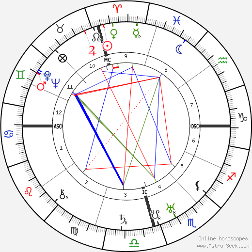 Ivy Goldstein Jacobson astro natal birth chart, Ivy Goldstein Jacobson horoscope, astrology