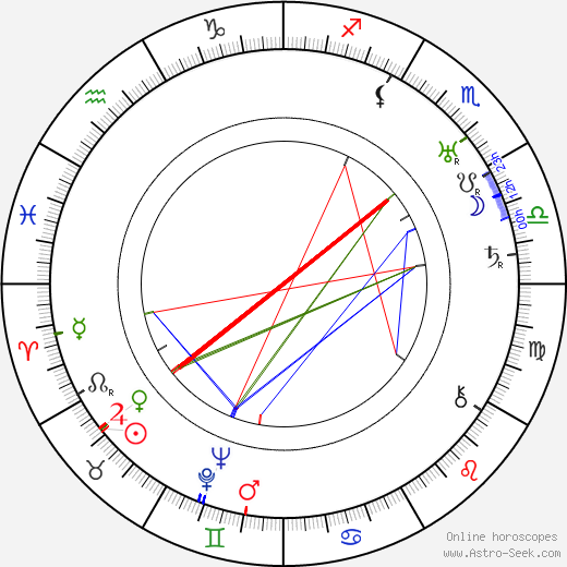 Toppo Elonperä astro natal birth chart, Toppo Elonperä horoscope, astrology