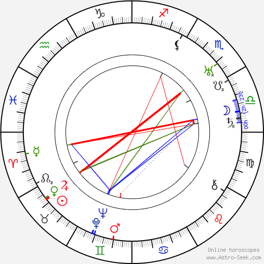 Tuure Lehén astro natal birth chart, Tuure Lehén horoscope, astrology