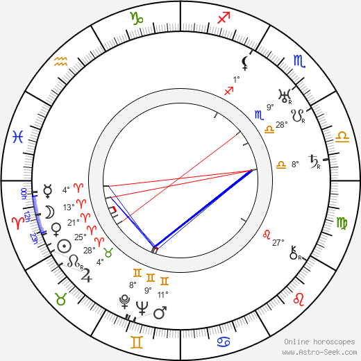 William C. McGann birth chart, biography, wikipedia 2018, 2019