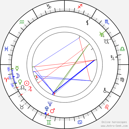 William C. McGann astro natal birth chart, William C. McGann horoscope, astrology