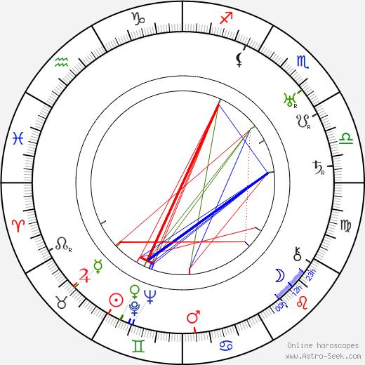 Armand Bernard день рождения гороскоп, Armand Bernard Натальная карта онлайн