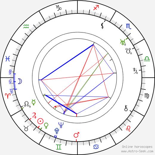 Guido Salvini tema natale, oroscopo, Guido Salvini oroscopi gratuiti, astrologia