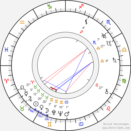 Hannes Hako birth chart, biography, wikipedia 2018, 2019
