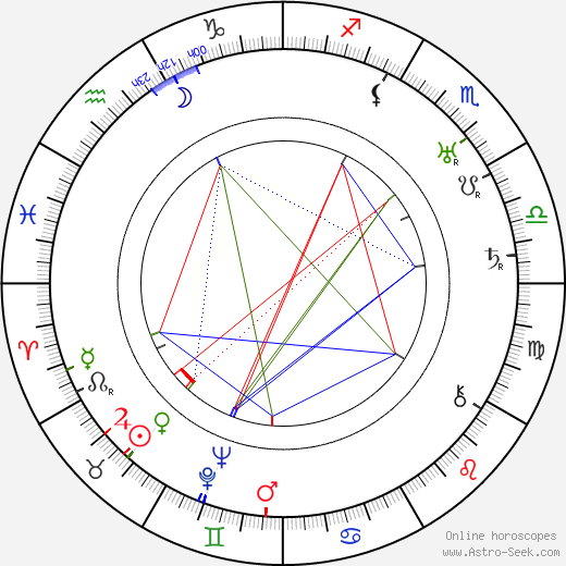 Hulda Keskinen tema natale, oroscopo, Hulda Keskinen oroscopi gratuiti, astrologia