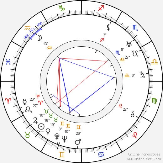Lester Dorr birth chart, biography, wikipedia 2019, 2020