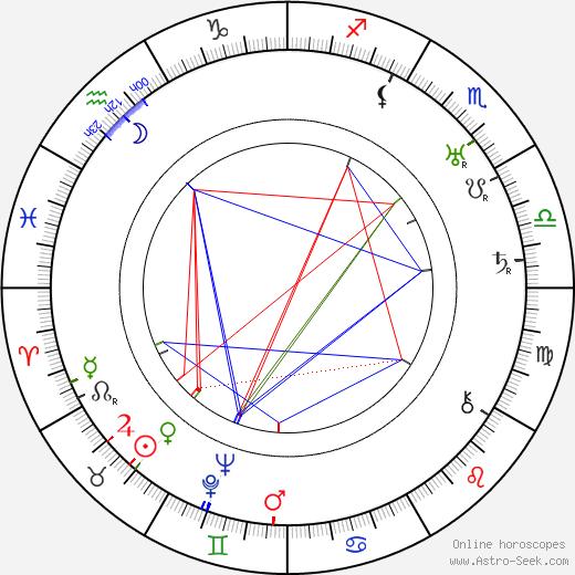 Lester Dorr birth chart, Lester Dorr astro natal horoscope, astrology