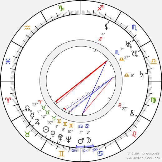 Olga Capri birth chart, biography, wikipedia 2017, 2018