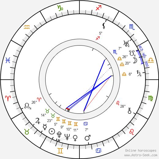 Peggy Hopkins Joyce birth chart, biography, wikipedia 2020, 2021