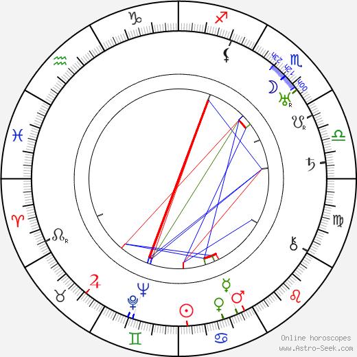 Arthur Hughes tema natale, oroscopo, Arthur Hughes oroscopi gratuiti, astrologia