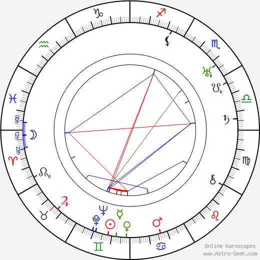 Ernest B. Schoedsack birth chart, Ernest B. Schoedsack astro natal horoscope, astrology