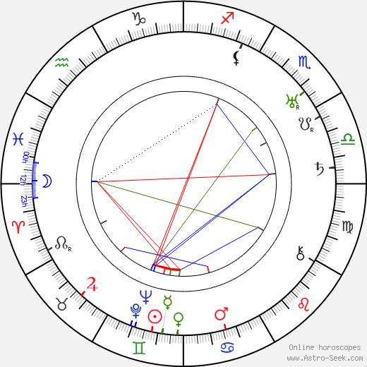 Marie Pujmanová tema natale, oroscopo, Marie Pujmanová oroscopi gratuiti, astrologia