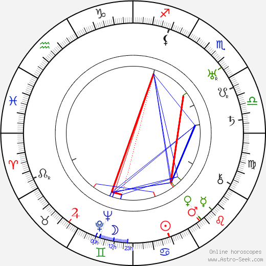 Asser Pohjanheimo birth chart, Asser Pohjanheimo astro natal horoscope, astrology