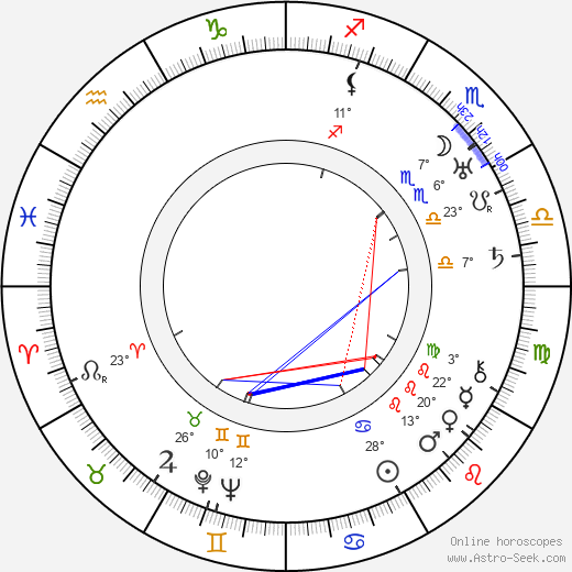 Ellen Richter birth chart, biography, wikipedia 2019, 2020