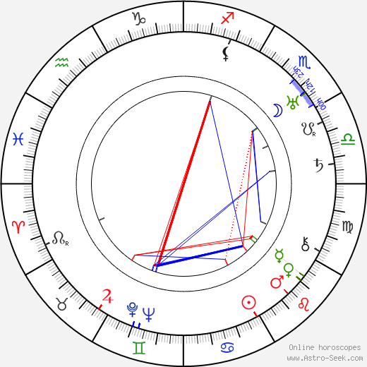 Ellen Richter astro natal birth chart, Ellen Richter horoscope, astrology