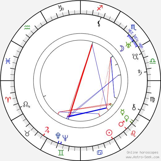 Ellen Richter birth chart, Ellen Richter astro natal horoscope, astrology